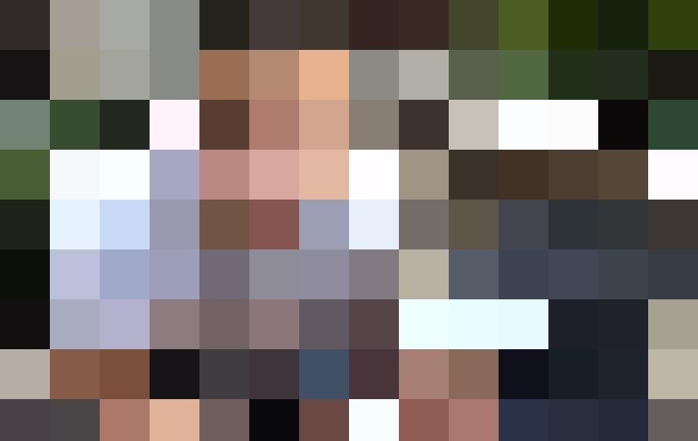 Seznamka pro kluky Hemanv Mstec | ELITE Date